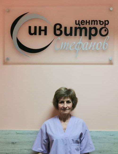 Иванка Денева